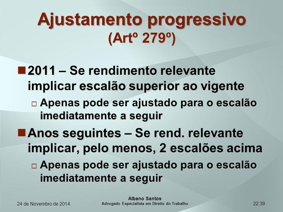 22:39 Ajustamento progressivo (Artº 279º) 2011 escalão superior ao vigente 2011 – Se rendimento relevante implicar escalão superior ao vigente escalão