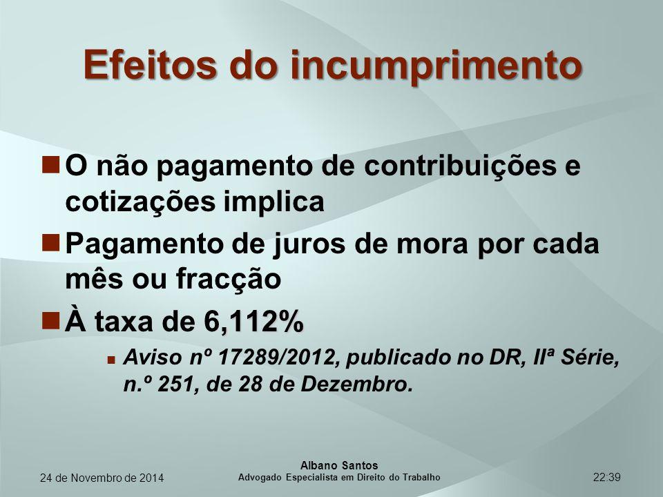 22:39 Efeitos do incumprimento O não pagamento de contribuições e cotizações implica Pagamento de juros de mora por cada mês ou fracção,112% À taxa de
