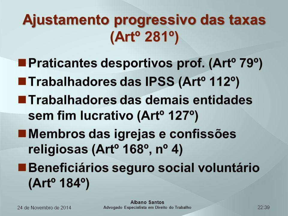 22:39 Ajustamento progressivo das taxas (Artº 281º) Praticantes desportivos prof. (Artº 79º) Trabalhadores das IPSS (Artº 112º) Trabalhadores das dema