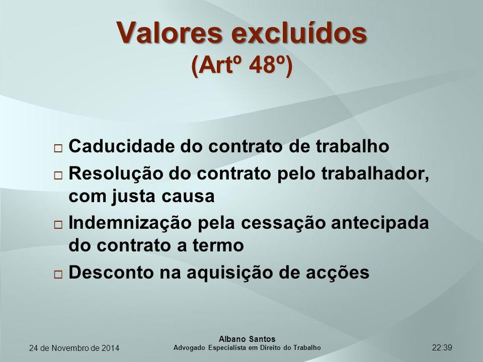 22:39 Valores excluídos (Artº 48º)  Caducidade do contrato de trabalho  Resolução do contrato pelo trabalhador, com justa causa  Indemnização pela