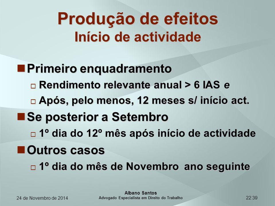 22:39 Produção de efeitos Início de actividade Primeiro enquadramento Primeiro enquadramento  Rendimento relevante anual > 6 IAS  Rendimento relevan