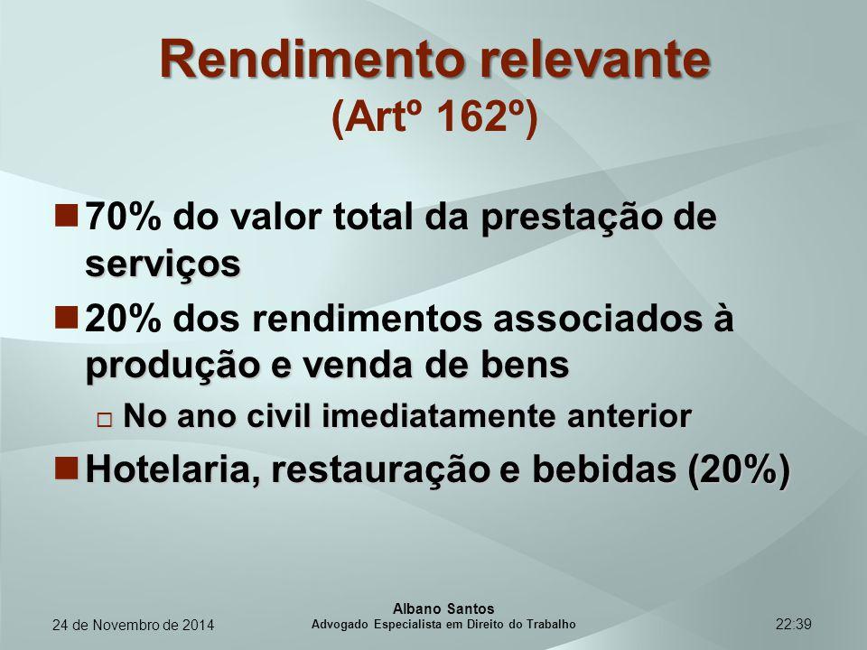 22:39 Rendimento relevante Rendimento relevante (Artº 162º) prestação de serviços 70% do valor total da prestação de serviços produção e venda de bens