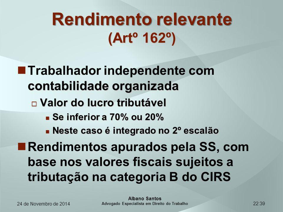 22:39 Rendimento relevante (Artº 162º) contabilidade organizada Trabalhador independente com contabilidade organizada  Valor do lucro tributável Se i
