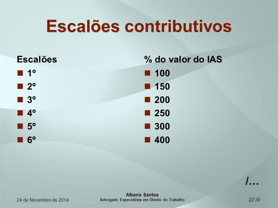 22:39 Escalões contributivos Escalões 1º 2º 3º 4º 5º 6º % do valor do IAS 100 150 200 250 300 400 /… Albano Santos Advogado Especialista em Direito do