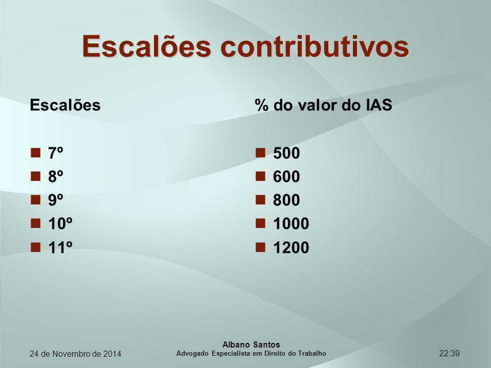 22:39 Escalões contributivos Escalões 7º 8º 9º 10º 11º % do valor do IAS 500 600 800 1000 1200 Albano Santos Advogado Especialista em Direito do Traba