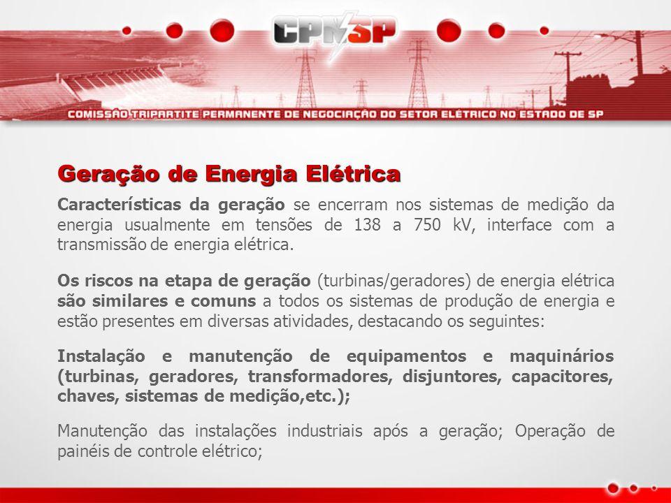 Geração de Energia Elétrica Características da geração se encerram nos sistemas de medição da energia usualmente em tensões de 138 a 750 kV, interface