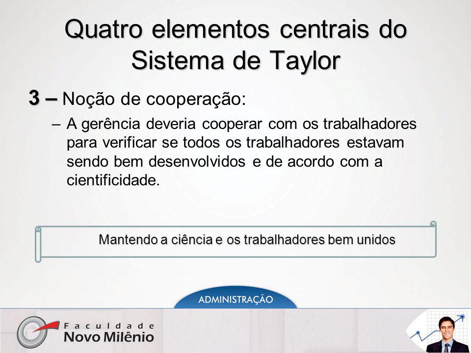 Quatro elementos centrais do Sistema de Taylor 3 – 3 – Noção de cooperação: –A gerência deveria cooperar com os trabalhadores para verificar se todos os trabalhadores estavam sendo bem desenvolvidos e de acordo com a cientificidade.