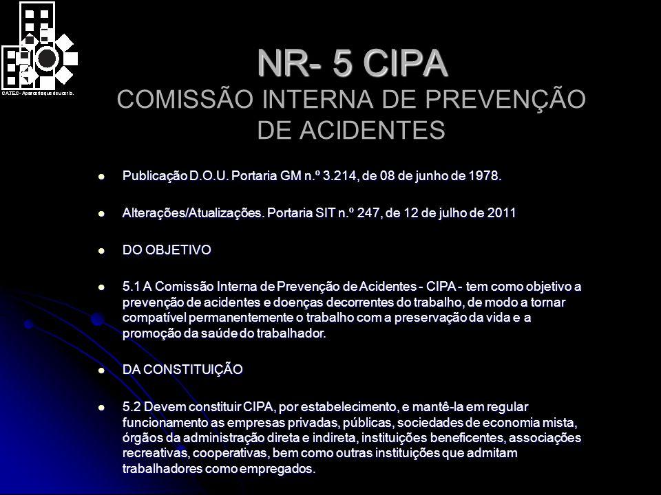NR- 5 CIPA NR- 5 CIPA COMISSÃO INTERNA DE PREVENÇÃO DE ACIDENTES Publicação D.O.U.