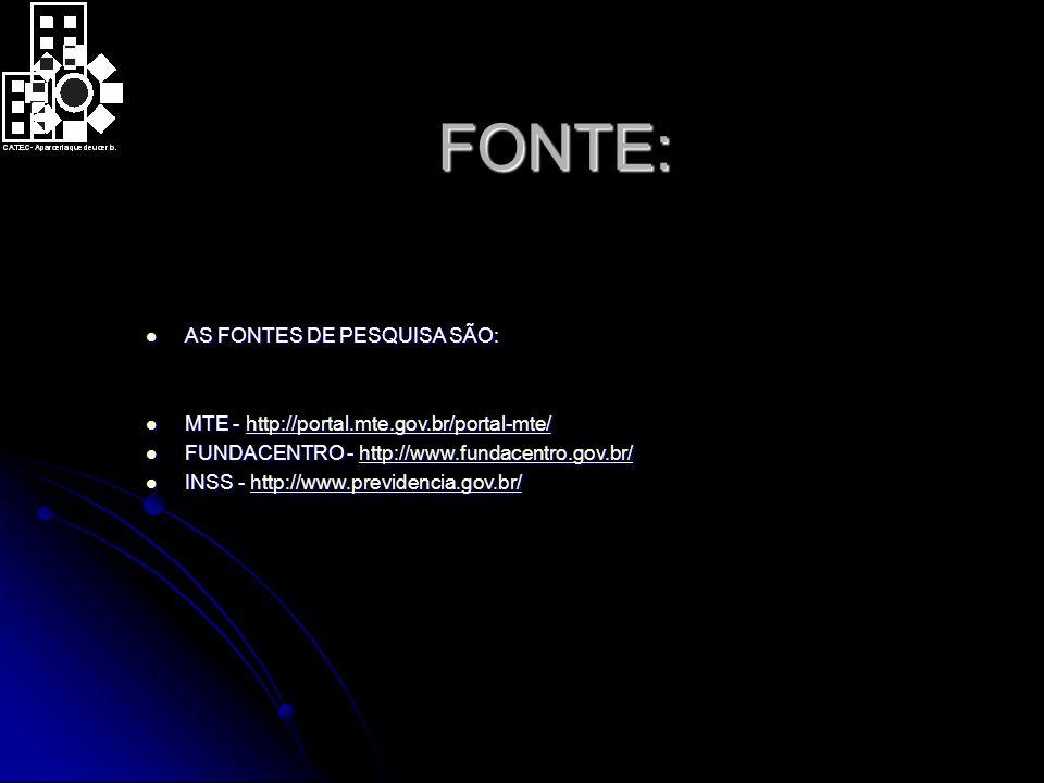 FONTE: AS FONTES DE PESQUISA SÃO: AS FONTES DE PESQUISA SÃO: MTE - http://portal.mte.gov.br/portal-mte/ MTE - http://portal.mte.gov.br/portal-mte/http://portal.mte.gov.br/portal-mte/ FUNDACENTRO - http://www.fundacentro.gov.br/ FUNDACENTRO - http://www.fundacentro.gov.br/http://www.fundacentro.gov.br/ INSS - http://www.previdencia.gov.br/ INSS - http://www.previdencia.gov.br/http://www.previdencia.gov.br/