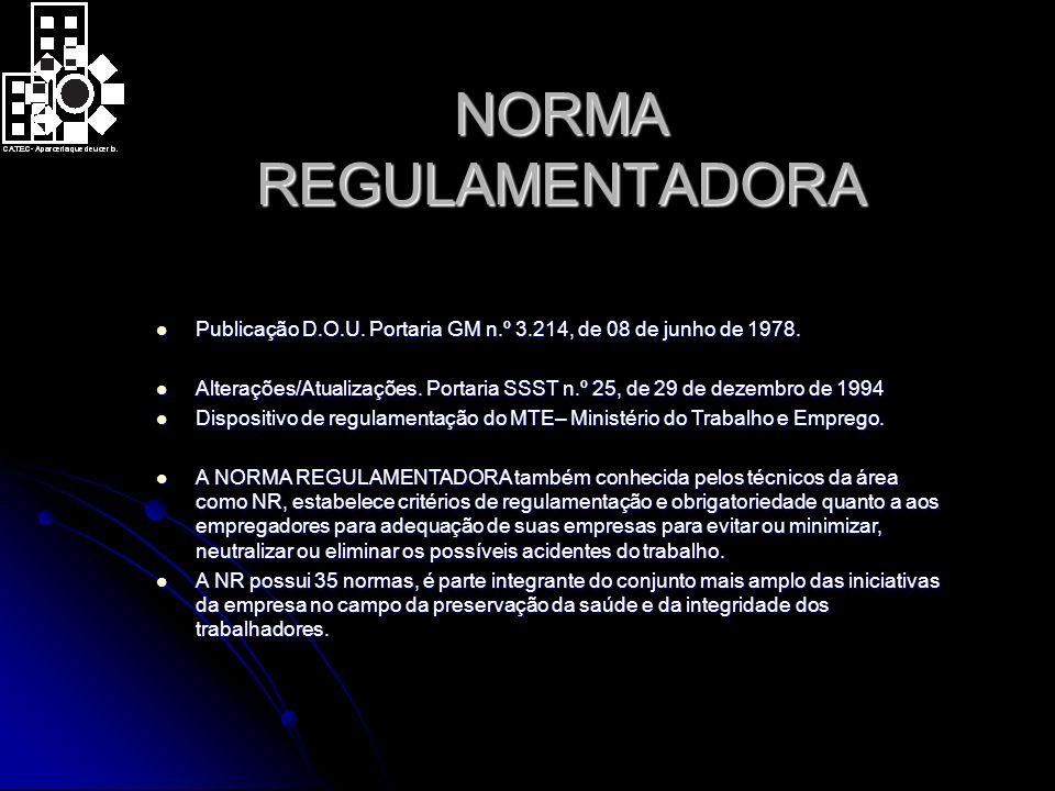 NORMA REGULAMENTADORA Publicação D.O.U.Portaria GM n.º 3.214, de 08 de junho de 1978.