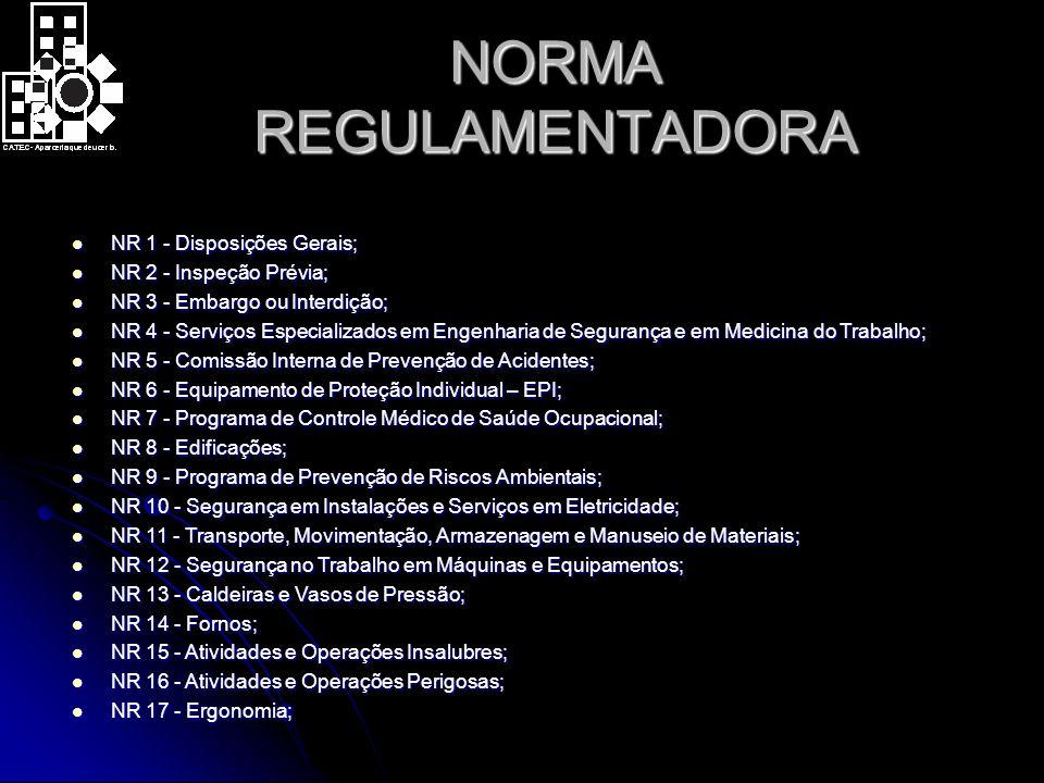 NORMA REGULAMENTADORA NR 1 - Disposições Gerais; NR 1 - Disposições Gerais; NR 2 - Inspeção Prévia; NR 2 - Inspeção Prévia; NR 3 - Embargo ou Interdição; NR 3 - Embargo ou Interdição; NR 4 - Serviços Especializados em Engenharia de Segurança e em Medicina do Trabalho; NR 4 - Serviços Especializados em Engenharia de Segurança e em Medicina do Trabalho; NR 5 - Comissão Interna de Prevenção de Acidentes; NR 5 - Comissão Interna de Prevenção de Acidentes; NR 6 - Equipamento de Proteção Individual – EPI; NR 6 - Equipamento de Proteção Individual – EPI; NR 7 - Programa de Controle Médico de Saúde Ocupacional; NR 7 - Programa de Controle Médico de Saúde Ocupacional; NR 8 - Edificações; NR 8 - Edificações; NR 9 - Programa de Prevenção de Riscos Ambientais; NR 9 - Programa de Prevenção de Riscos Ambientais; NR 10 - Segurança em Instalações e Serviços em Eletricidade; NR 10 - Segurança em Instalações e Serviços em Eletricidade; NR 11 - Transporte, Movimentação, Armazenagem e Manuseio de Materiais; NR 11 - Transporte, Movimentação, Armazenagem e Manuseio de Materiais; NR 12 - Segurança no Trabalho em Máquinas e Equipamentos; NR 12 - Segurança no Trabalho em Máquinas e Equipamentos; NR 13 - Caldeiras e Vasos de Pressão; NR 13 - Caldeiras e Vasos de Pressão; NR 14 - Fornos; NR 14 - Fornos; NR 15 - Atividades e Operações Insalubres; NR 15 - Atividades e Operações Insalubres; NR 16 - Atividades e Operações Perigosas; NR 16 - Atividades e Operações Perigosas; NR 17 - Ergonomia; NR 17 - Ergonomia;