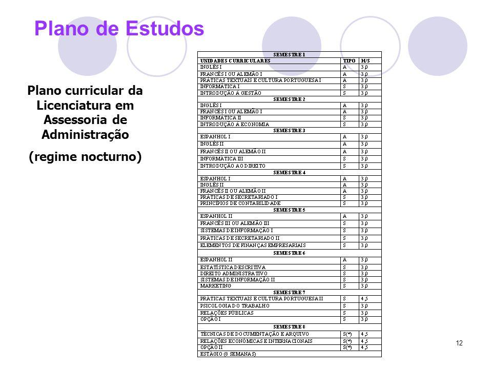 12 Plano de Estudos Plano curricular da Licenciatura em Assessoria de Administração (regime nocturno)