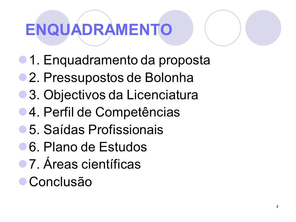 4 ENQUADRAMENTO 1. Enquadramento da proposta 2. Pressupostos de Bolonha 3. Objectivos da Licenciatura 4. Perfil de Competências 5. Saídas Profissionai