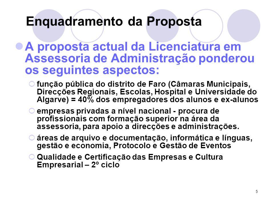 5 Enquadramento da Proposta A proposta actual da Licenciatura em Assessoria de Administração ponderou os seguintes aspectos:  função pública do distr