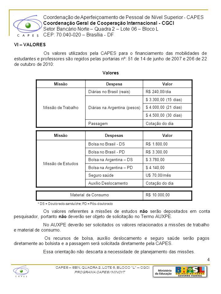Coordenação de Aperfeiçoamento de Pessoal de Nível Superior - CAPES Coordenação Geral de Cooperação Internacional - CGCI Setor Bancário Norte – Quadra 2 – Lote 06 – Bloco L CEP: 70.040-020 – Brasília - DF CAPES – SBN, QUADRA 2, LOTE 6, BLOCO L – CGCI PROGRAMA CAPES/MINCyT VI – VALORES Os valores utilizados pela CAPES para o financiamento das mobilidades de estudantes e professores são regidos pelas portarias nº: 51 de 14 de junho de 2007 e 206 de 22 de outubro de 2010: Valores MissãoDespesaValor Missão de Trabalho Diárias no Brasil (reais)R$ 240,00/dia Diárias na Argentina (pesos) $ 3.300,00 (15 dias) $ 4.000,00 (21 dias) $ 4.500,00 (30 dias) PassagemCotação do dia MissãoDespesasValor Missão de Estudos Bolsa no Brasil - DSR$ 1.800,00 Bolsa no Brasil - PDR$ 3.300,00 Bolsa na Argentina – DS$ 3.780,00 Bolsa na Argentina – PD$ 4.140,00 Seguro saúdeU$ 70,00/mês Auxílio DeslocamentoCotação do dia Material de ConsumoR$ 10.000,00 * DS = Doutorado-sanduíche; PD = Pós-doutorado Os valores referentes a missões de estudos não serão depositados em conta pesquisador, portanto não deverão ser objeto de solicitação no Termo AUXPE.