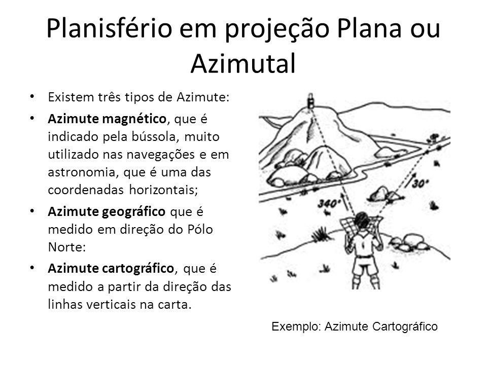 Planisfério em projeção Plana ou Azimutal Existem três tipos de Azimute: Azimute magnético, que é indicado pela bússola, muito utilizado nas navegaçõe