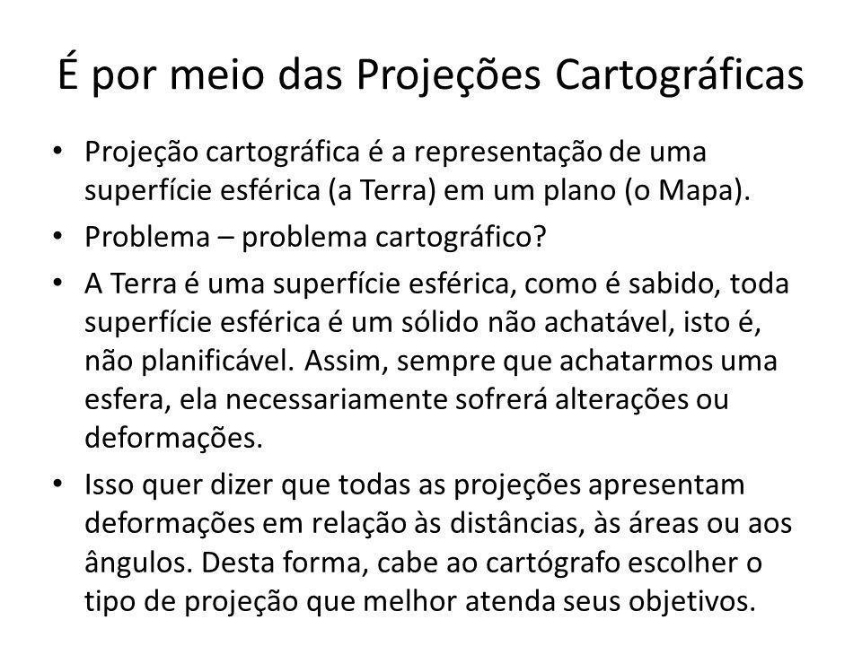 Tipos de Projeções Cartográficas A maior parte das projeções existentes derivam dos três tipos ou métodos originais que são: Projeção Cilíndrica; Projeção Cônica; Projeção Plana ou Azimutal.