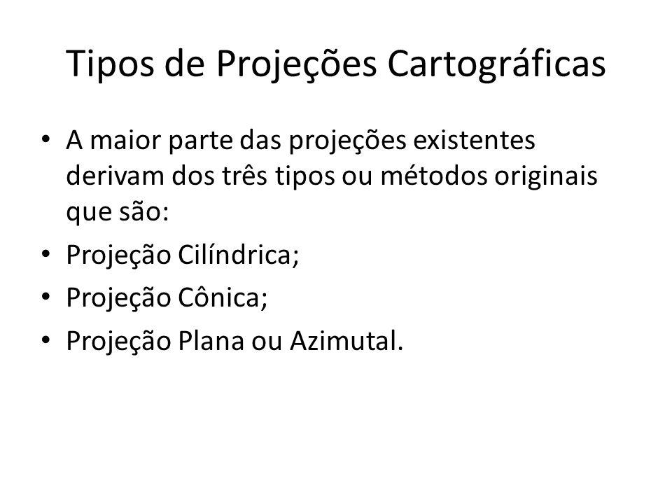 Tipos de Projeções Cartográficas A maior parte das projeções existentes derivam dos três tipos ou métodos originais que são: Projeção Cilíndrica; Proj