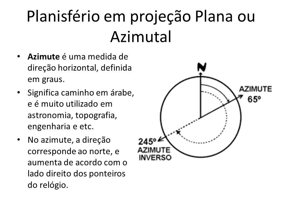 Planisfério em projeção Plana ou Azimutal Azimute é uma medida de direção horizontal, definida em graus. Significa caminho em árabe, e é muito utiliza