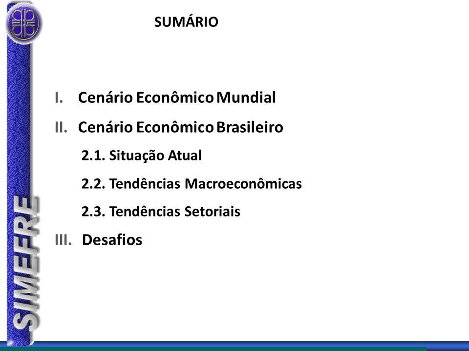 I.Cenário Econômico Mundial II.Cenário Econômico Brasileiro 2.1.