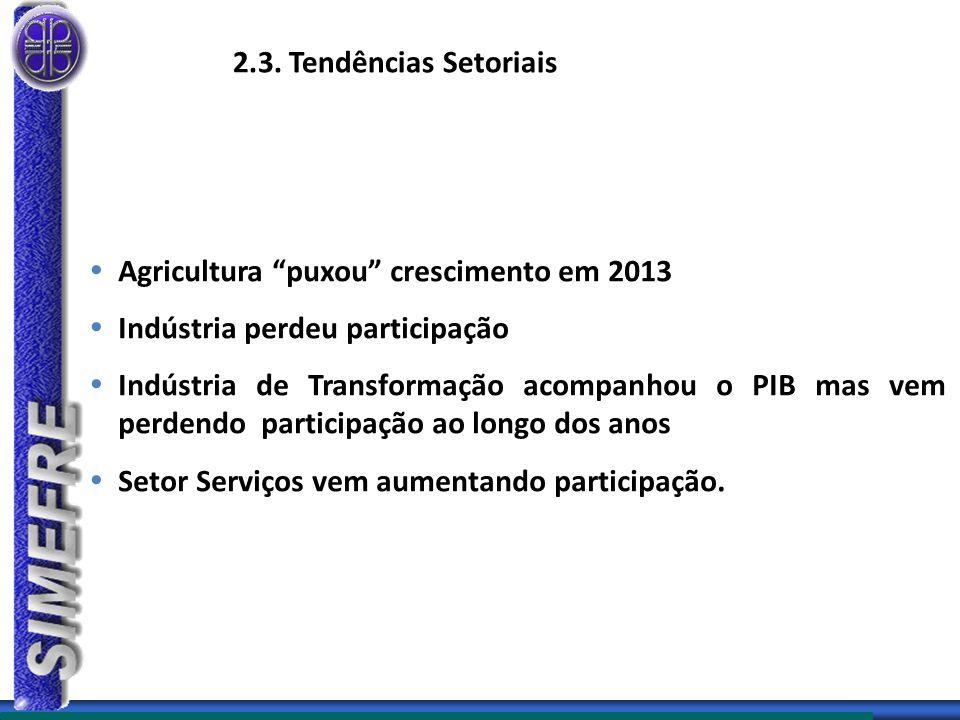 """2.3. Tendências Setoriais  Agricultura """"puxou"""" crescimento em 2013  Indústria perdeu participação  Indústria de Transformação acompanhou o PIB mas"""