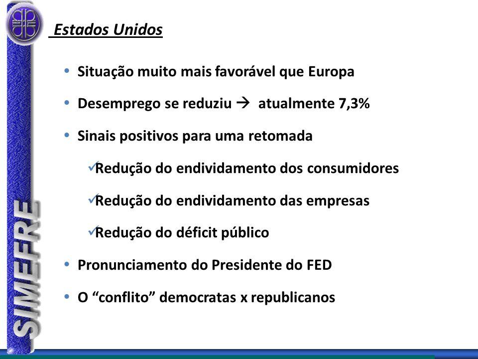 Gráfico 6 -Participação da Indústria de Transformação no PIB Fonte dos dados brutos: IBGE