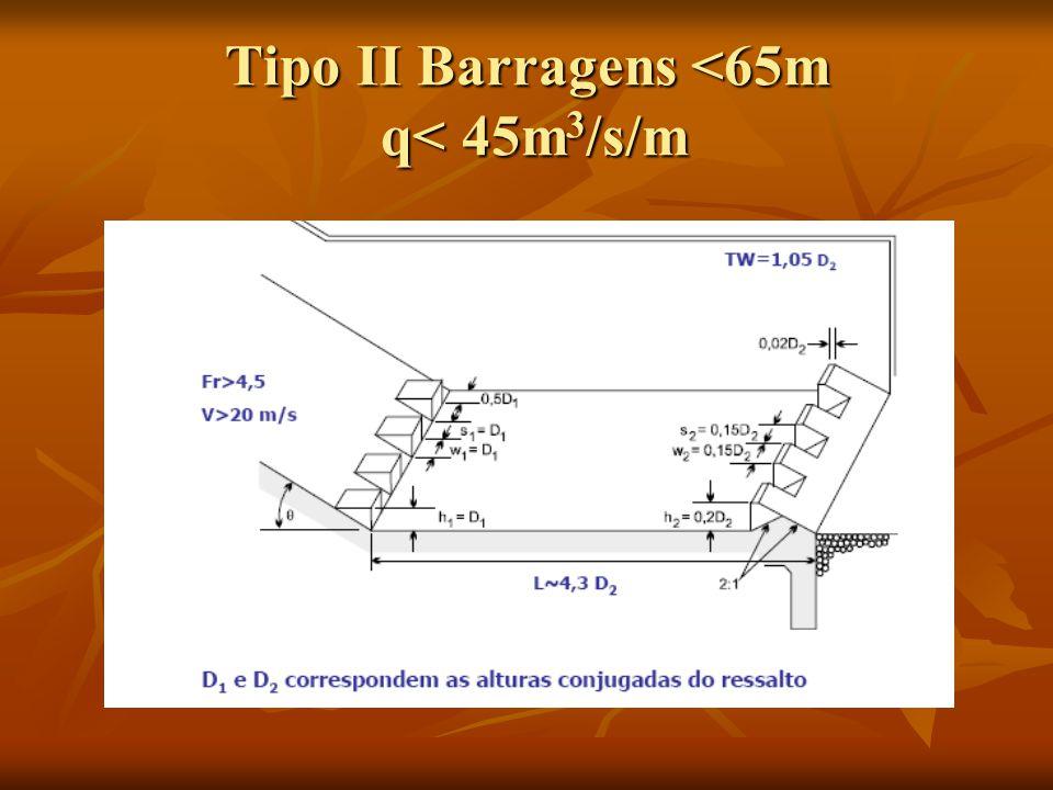 Tipo II Barragens <65m q< 45m 3 /s/m