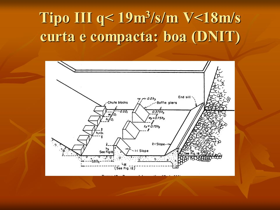 Tipo III q< 19m 3 /s/m V<18m/s curta e compacta: boa (DNIT)