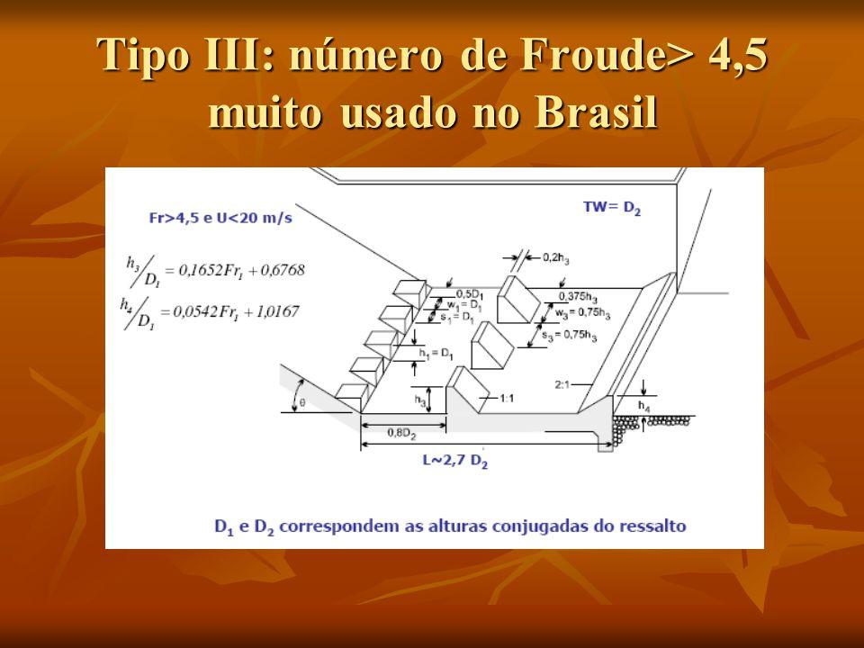 Tipo III: número de Froude> 4,5 muito usado no Brasil