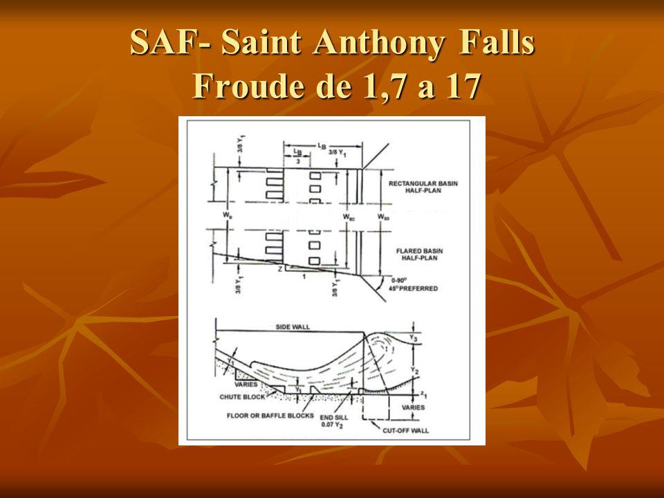 SAF- Saint Anthony Falls Froude de 1,7 a 17