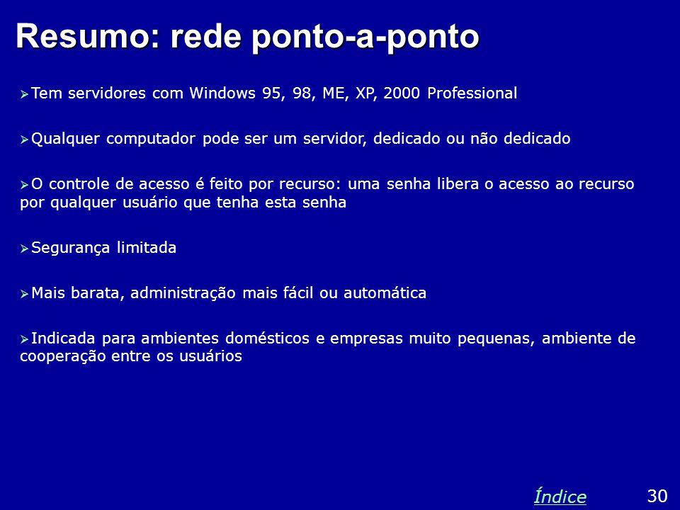 Resumo: rede ponto-a-ponto  Tem servidores com Windows 95, 98, ME, XP, 2000 Professional  Qualquer computador pode ser um servidor, dedicado ou não