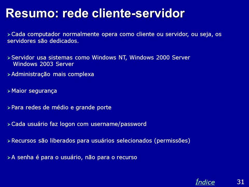 Resumo: rede cliente-servidor  Cada computador normalmente opera como cliente ou servidor, ou seja, os servidores são dedicados.  Servidor usa siste