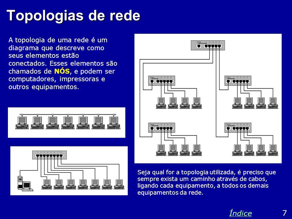 Topologias de rede A topologia de uma rede é um diagrama que descreve como seus elementos estão conectados. Esses elementos são chamados de NÓS, e pod