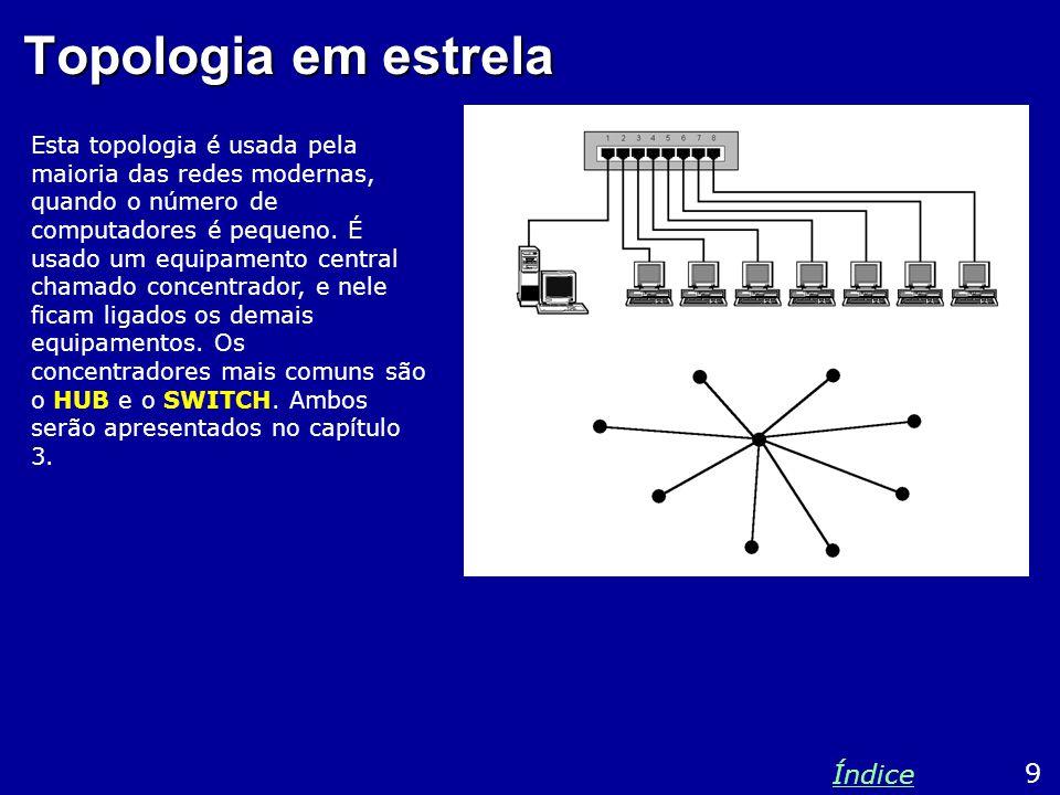 Topologia em estrela Esta topologia é usada pela maioria das redes modernas, quando o número de computadores é pequeno. É usado um equipamento central