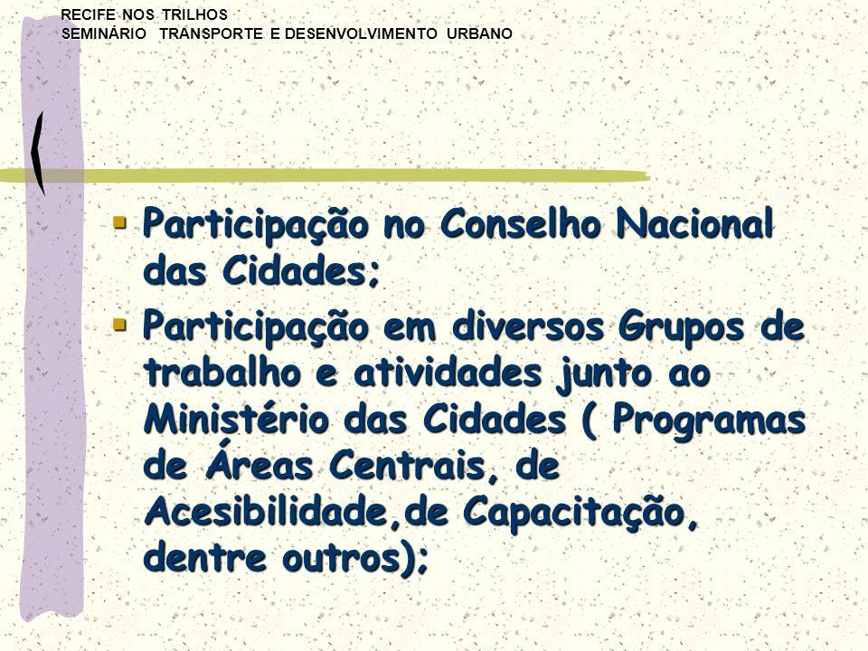 RECIFE NOS TRILHOS SEMINÁRIO TRANSPORTE E DESENVOLVIMENTO URBANO  Participação no Conselho Nacional das Cidades;  Participação em diversos Grupos de