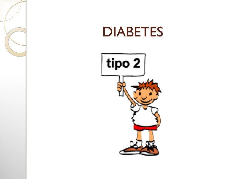 DIABETES TIPO II Está relacionada a resistência à insulina, que dificulta a entrada da glicose nas células; Diabetes não insulinodependente ou diabetes do adulto; Corresponde a 90% dos casos de diabetes; Ocorre geralmente em pessoas obesas com mais de 40 anos de idade embora na atualidade se vê com maior frequencia em jovens;