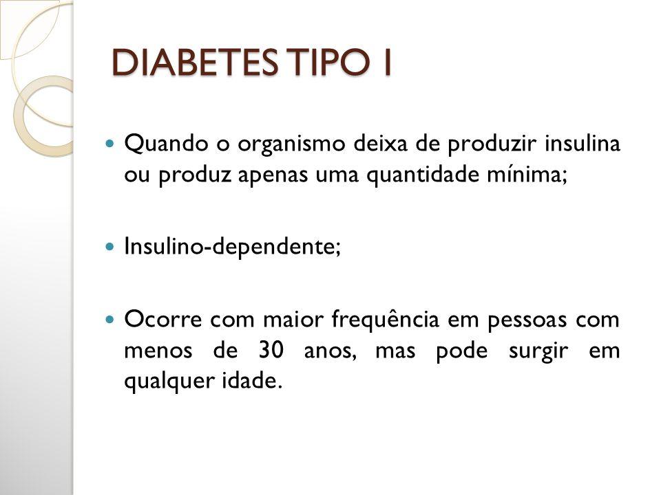 DIABETES TIPO I Quando o organismo deixa de produzir insulina ou produz apenas uma quantidade mínima; Insulino-dependente; Ocorre com maior frequência
