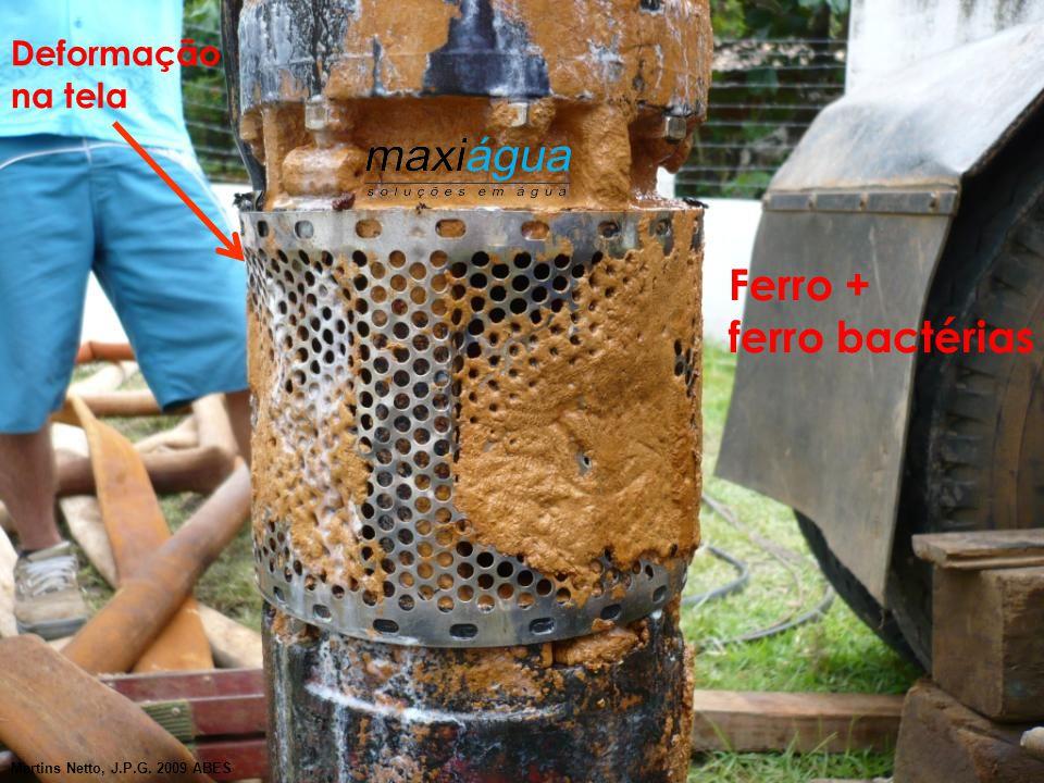 Desgaste e Incrustação de Bombas  Diagnóstico - Queda acentuada de vazão - Elevação do Nível Dinâmico - Alterações na amperagem do motor Desincrustaç