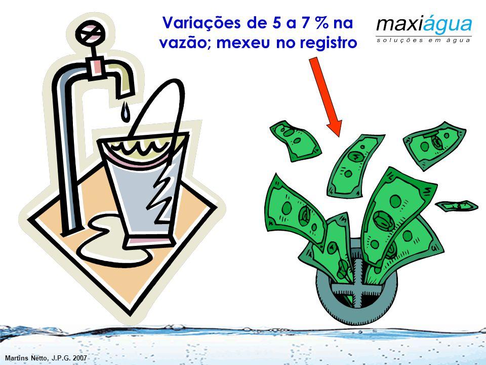 Ferro + ferro bactérias Deformação na tela Martins Netto, J.P.G. 2009 ABES