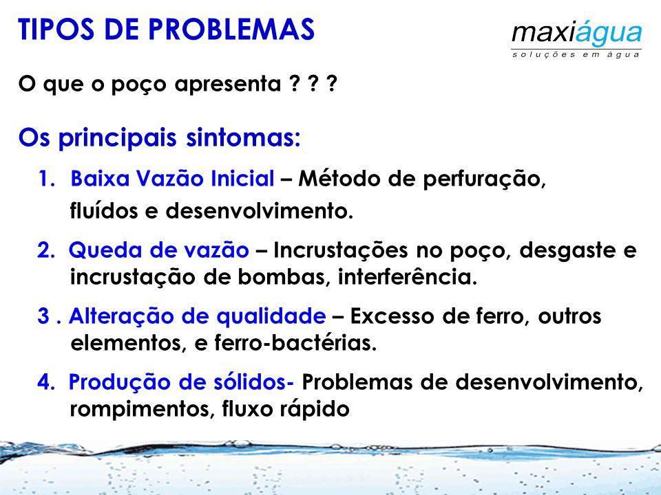 TIPOS DE PROBLEMAS O que o poço apresenta .