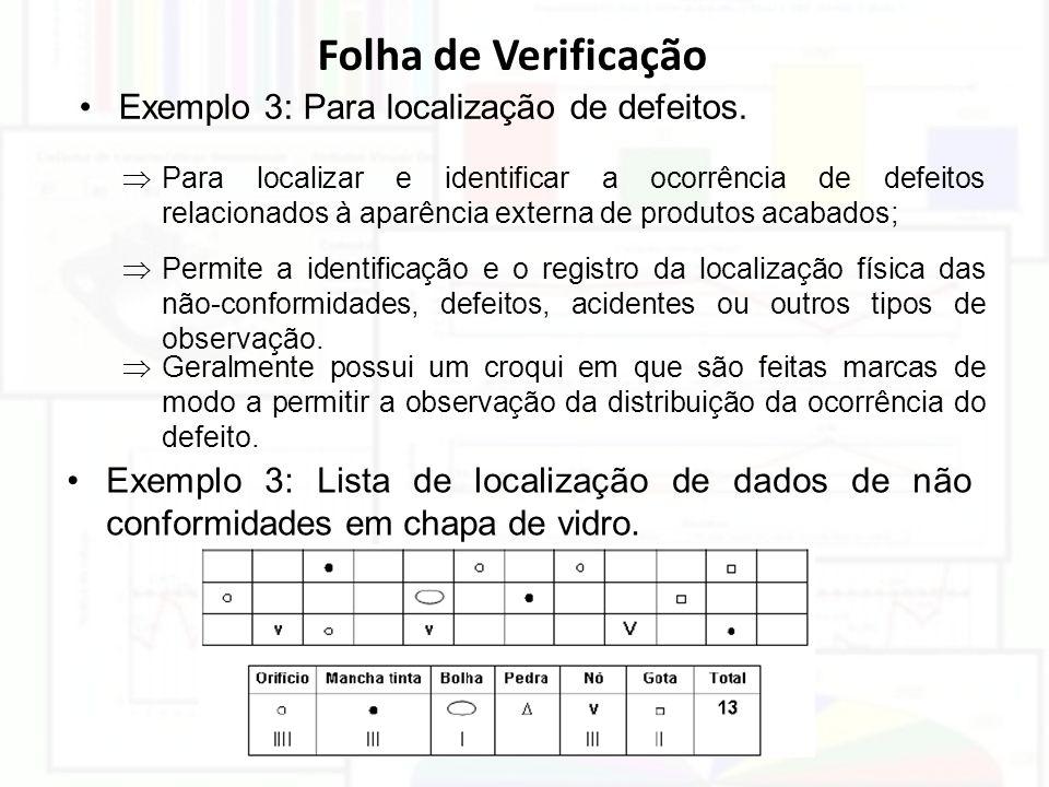 Folha de Verificação Exemplo 3: Para localização de defeitos.  Para localizar e identificar a ocorrência de defeitos relacionados à aparência externa