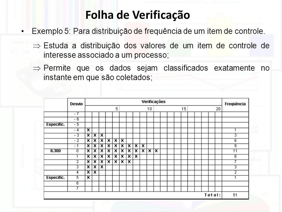 Folha de Verificação Exemplo 5: Para distribuição de frequência de um item de controle.  Estuda a distribuição dos valores de um item de controle de