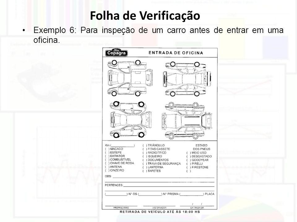 Folha de Verificação Exemplo 6: Para inspeção de um carro antes de entrar em uma oficina.