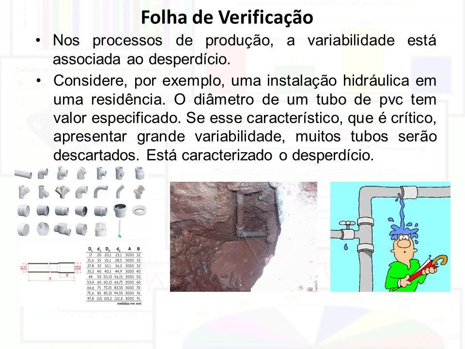 Folha de Verificação Exemplo 3: Para localização de defeitos.