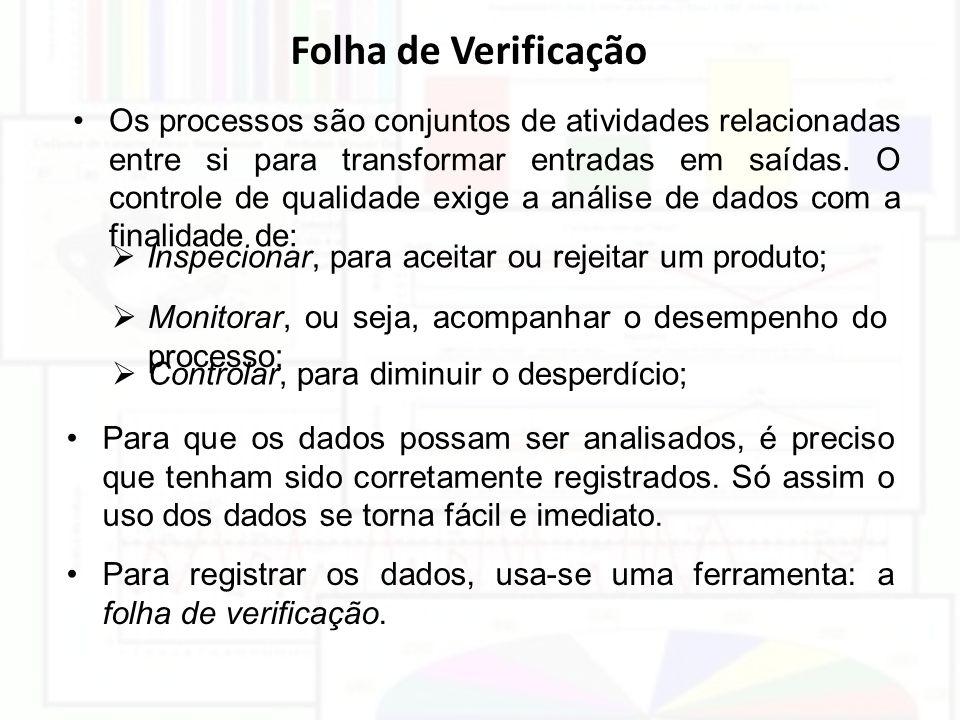 Folha de Verificação Os processos são conjuntos de atividades relacionadas entre si para transformar entradas em saídas. O controle de qualidade exige