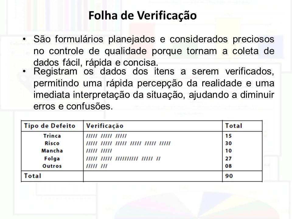 Folha de Verificação São formulários planejados e considerados preciosos no controle de qualidade porque tornam a coleta de dados fácil, rápida e conc