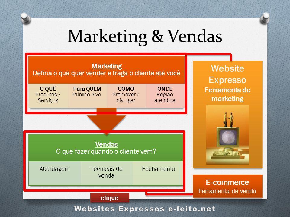 Website Expresso Ferramenta de marketing Marketing & Vendas Vendas O que fazer quando o cliente vem? AbordagemTécnicas de venda Fechamento Marketing D