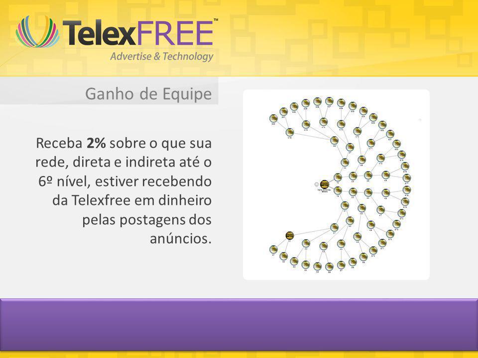 Ganho de Equipe Receba 2% sobre o que sua rede, direta e indireta até o 6º nível, estiver recebendo da Telexfree em dinheiro pelas postagens dos anúnc