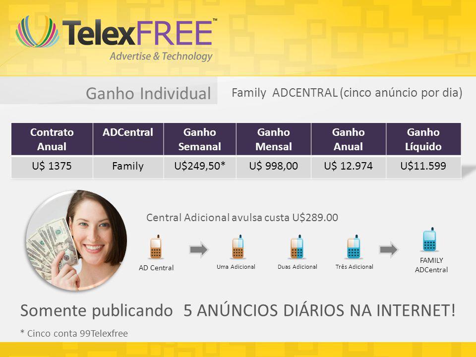 Ganho Individual Family ADCENTRAL (cinco anúncio por dia) * Cinco conta 99Telexfree Central Adicional avulsa custa U$289.00 AD Central FAMILY ADCentra