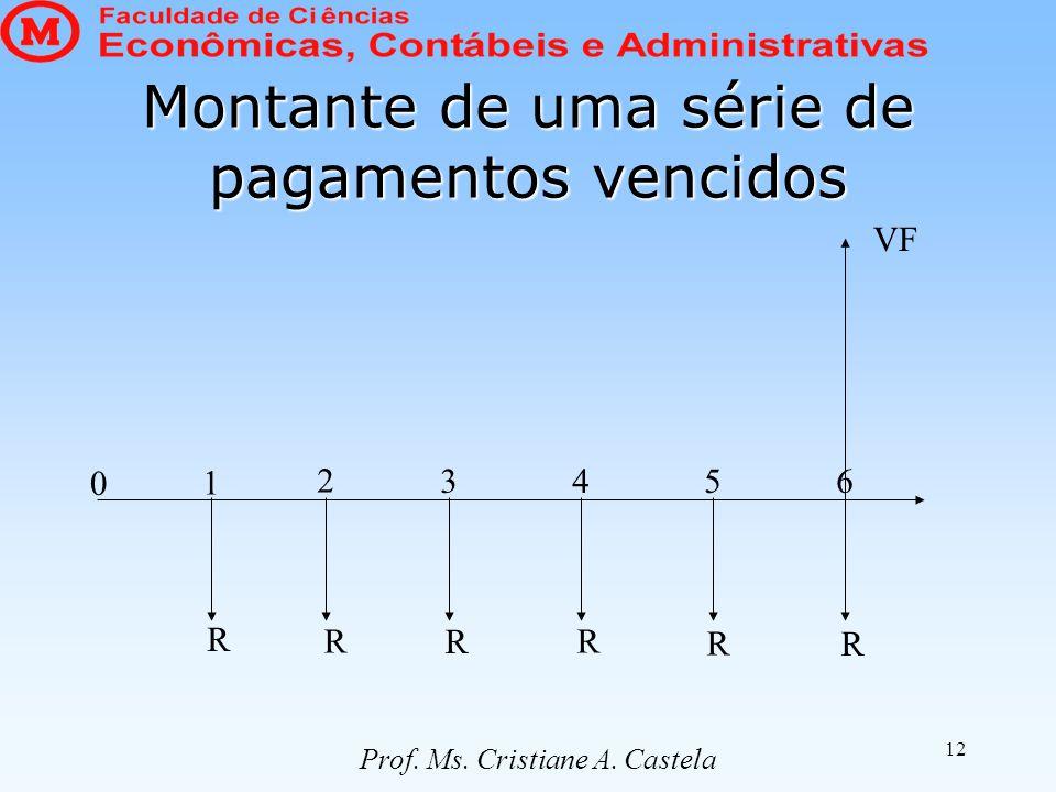 12 Montante de uma série de pagamentos vencidos VF 0 1 2 3456 R R R R R R Prof. Ms. Cristiane A. Castela